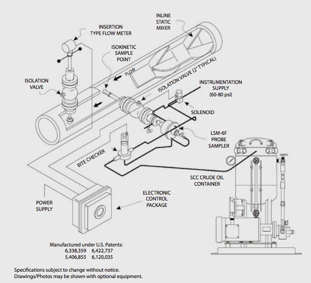 well installation diagram  u2022 wiring and engine diagram